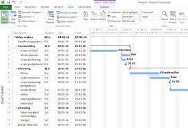 Cursus Excel Gevorderden